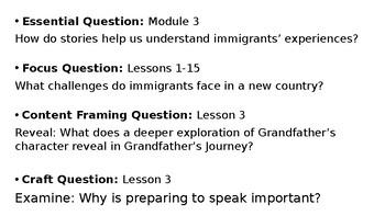 Wit and Wisdom Grade 3 Module 3 Lesson 3