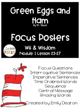 Wit and Wisdom Green Eggs and Ham Focus Posters