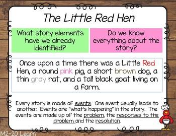 Wit and Wisdom Kindergarten Module 2 Lesson 20