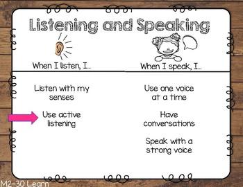 Wit and Wisdom Kindergarten Module 2 Lesson 30