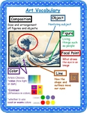 Wit and Wisdom Module 1 Grade 3 Art Vocabulary Poster