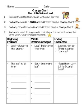Wit and Wisdom Module 1 Lesson 13 The Little Yellow Leaf Change Chart