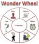 Wit and Wisdom Module 2, Grade 2 Bundle