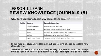 Wit and Wisdom, Module 3, Lessons 1-5