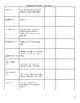 Wit and Wisdom, Module 3, Vocabulary Lists