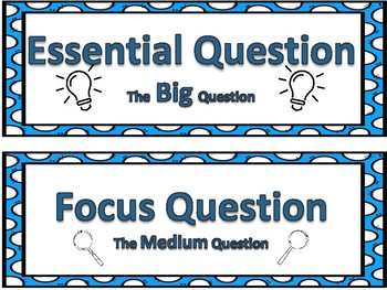 Wit and Wisdom Question Titles