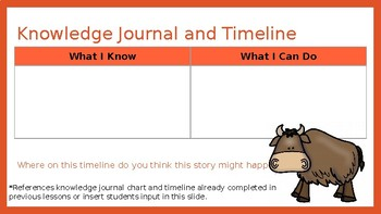 Wit and Wisdom Slideshow (2nd Grade, Module 2, Lesson 16)