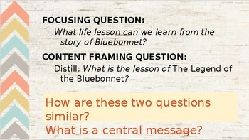 Wit and Wisdom Slideshow (2nd Grade, Module 2, Lesson 19)