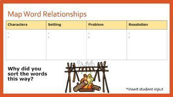 Wit and Wisdom Slideshows (2nd Grade, Module 2, Lessons 16-19)