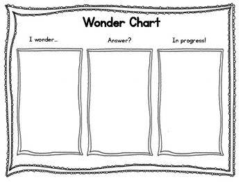Wit and Wisdom Wonder Chart