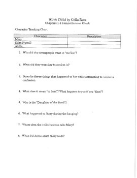 Witch Child by Celia Rees Novel Unit Comprehension Questions