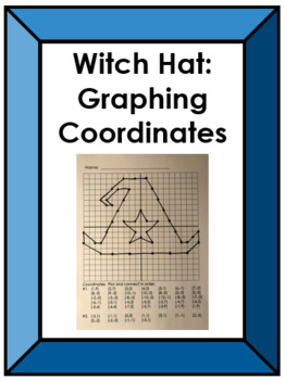 Witch Hat:  Graphing Coordinates