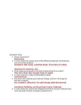Witch of Blackbird Pond Comprehension Quiz ch. 1-4