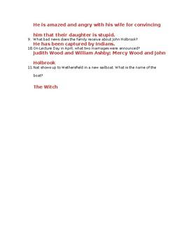 Witch of Blackbird Pond Comprehension Quiz ch. 16-21