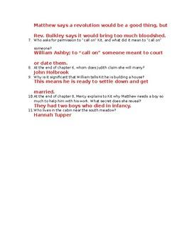 Witch of Blackbird Pond Comprehension Quiz ch. 6-10