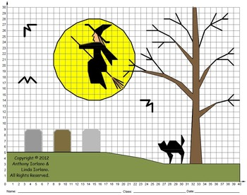 Halloween, Witch w/Cemetery, Coordinate Graphing, Coordina