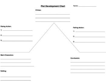 Witches Hat Plot Development Worksheet