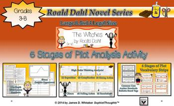 Witches by Roald Dahl 6 Stages of Plot Analysis Activity Common Core