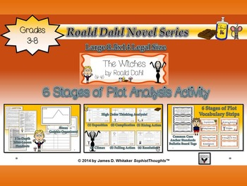 Witches by Roald Dahl Ultimate Novel Study Bundle