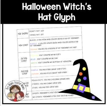 Witch's Hat Glyph