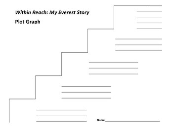 Within Reach: My Everest Story Plot Graph - Mark Pfetzer