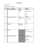Within Word Pattern Weekly Lesson Plans *Words Their Way Aligned*