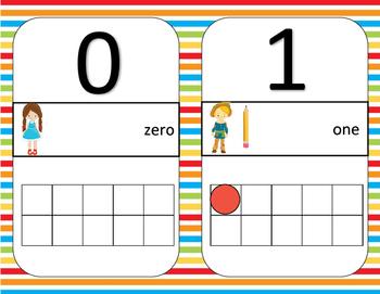 Wizard of OZ number line