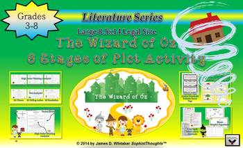 Wizard of Oz 6 Stages of Plot Analysis Activity Common Core
