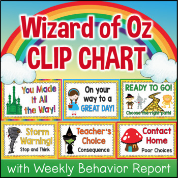 Ppt The Wizard Of Oz Powerpoint Presentation Free