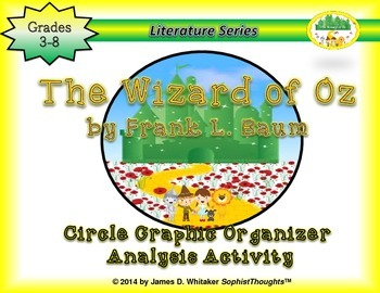 Wizard of Oz Circle Graphic Organizer Activity