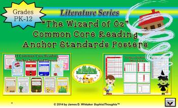 Wizard of Oz Common Core Reading Anchor Standards Posters