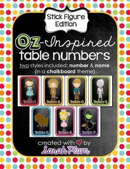 Wizard of Oz Inspired Table Numbers, Chalkboard Theme {Stick Figure Edition}