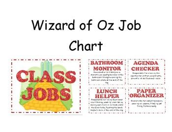 Wizard of Oz Job Chart