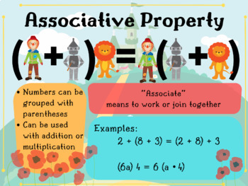 Posters of Math Properties (Wizard of Oz themed)