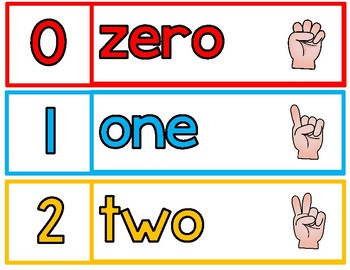 Wizard of Oz Number Words- Wall or Bulletin Board Display