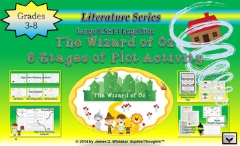 Wizard of Oz Resource & Activity Mega Bundle