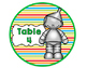 Wizard of Oz Theme Table Signs