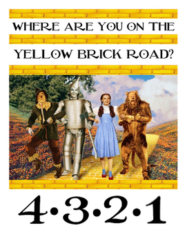 Wizard of Oz Themed Levels of Learning