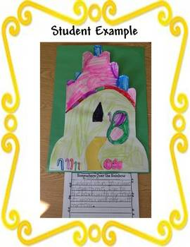Wizard of Oz unit for story elements- arts-integrated