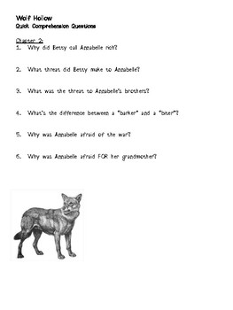 Wolf Hollow--Questions, Vocabulary, Quizzes, Writing Prompts, Analyzing Text