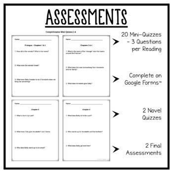 Wolf Hollow by Lauren Wolk: Quizzes, Test, Essays-Comprehensive Assessment Pack