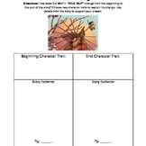Wolf, Wolf Character Trait Worksheet