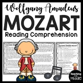 Wolfgang Amadeus Mozart Biography Reading Comprehension; Composer; Music