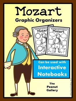 Wolfgang Amadeus Mozart Graphic Organizers