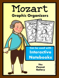 Wolfgang Amadeus Mozart Graphic Organizers/One-Pagers