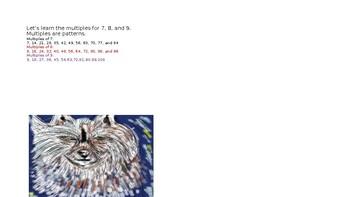 Wolves Multiplication Packet