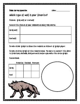 """Wolves"", by G. Gibbons, Comprehension Questions and Project Sheets"