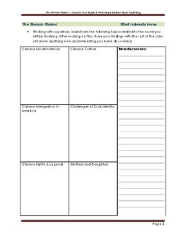 Woman Warrior, The - Kingston Teacher Text Guides & Worksheets