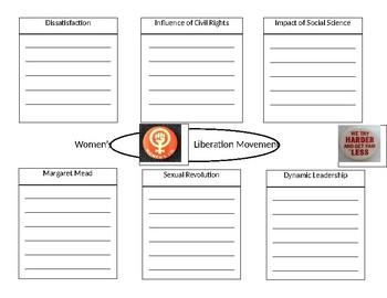 Women LIB movement Graphic Organizer