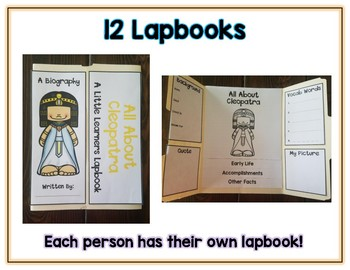 Women Leaders Reports - 12 Lapbooks Research & Informational Writing